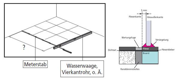 badezimmer ratgeber ihren duschbereich richtig aufmessen. Black Bedroom Furniture Sets. Home Design Ideas